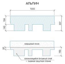 """Изображение 4 Битумная черепица NORDLAND """"Альпин"""" (Синий с отливом)"""